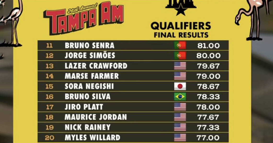 18564Bruno Senra e Jorge Simões qualificam-se para as semi-finais do TAMPA AM 2019
